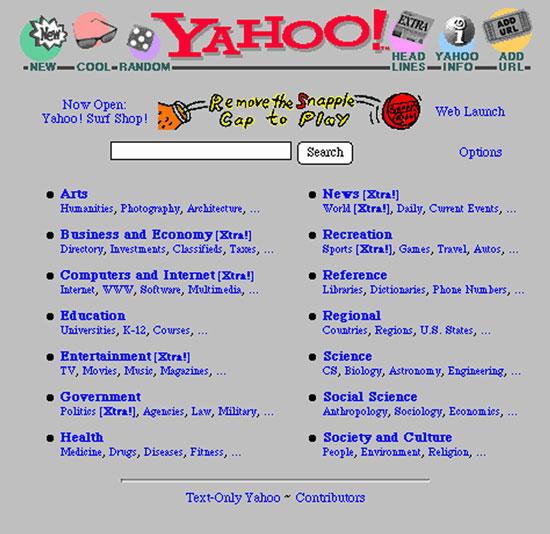 1995 Yahoo Directory homepage screenshot archive