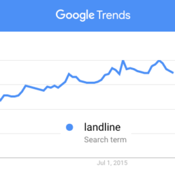 google-trends-landline-square