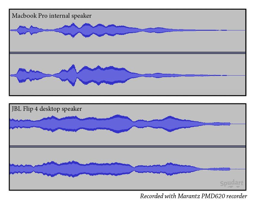 MacBook speaker vs desktop speaker JBL flip 4, recorded with Marantz